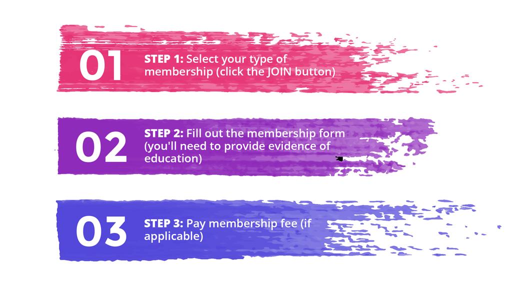Membership Join Steps